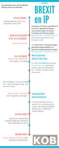 Infografiek BREXIT 2012020